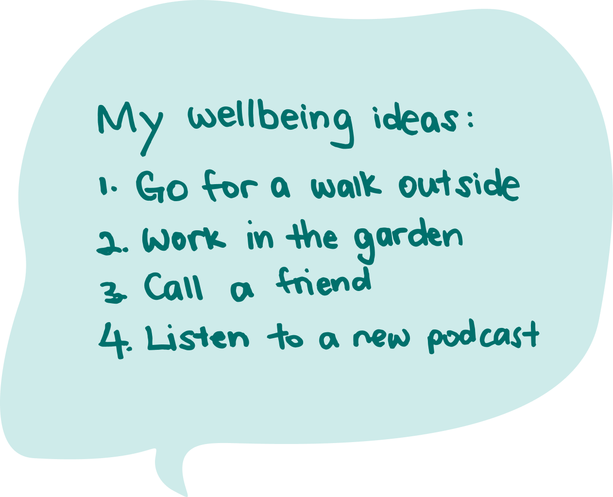 My Wellbeing Ideas: 1. Go for a walk outside, 2. Work in the garden, 3. Call a friend, 4. Listen to a new podcast